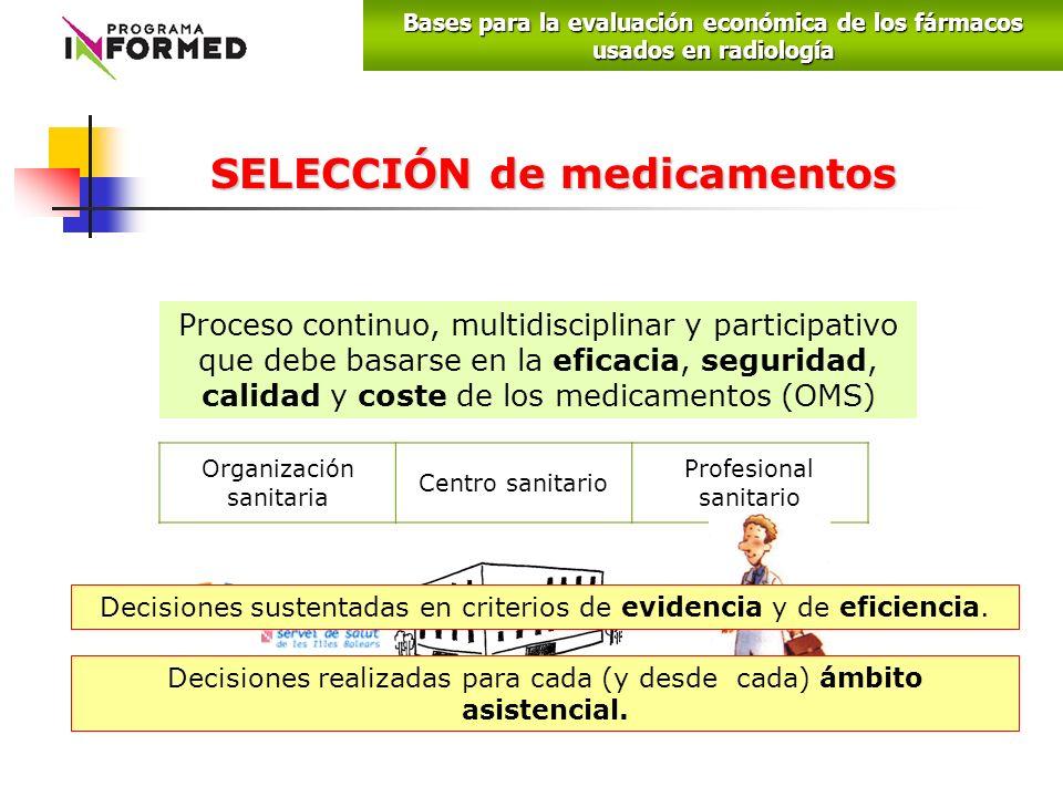 Proceso continuo, multidisciplinar y participativo que debe basarse en la eficacia, seguridad, calidad y coste de los medicamentos (OMS) SELECCIÓN de medicamentos Organización sanitaria Centro sanitario Profesional sanitario Decisiones sustentadas en criterios de evidencia y de eficiencia.
