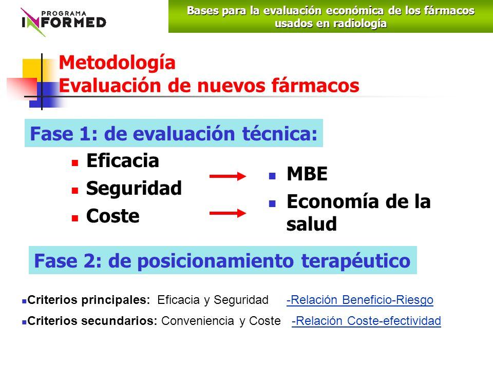 Metodología Evaluación de nuevos fármacos Eficacia Seguridad Coste MBE Economía de la salud Fase 1: de evaluación técnica: Fase 2: de posicionamiento terapéutico Criterios principales: Eficacia y Seguridad -Relación Beneficio-Riesgo Criterios secundarios: Conveniencia y Coste -Relación Coste-efectividad Bases para la evaluación económica de los fármacos usados en radiología