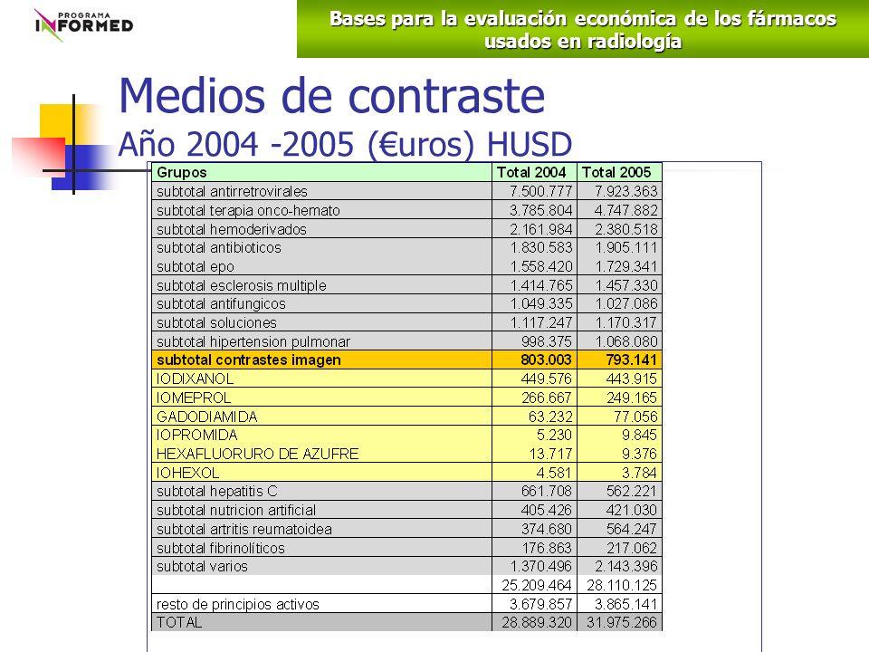 Medios de contraste Año 2004 -2005 (uros) HUSD Bases para la evaluación económica de los fármacos usados en radiología