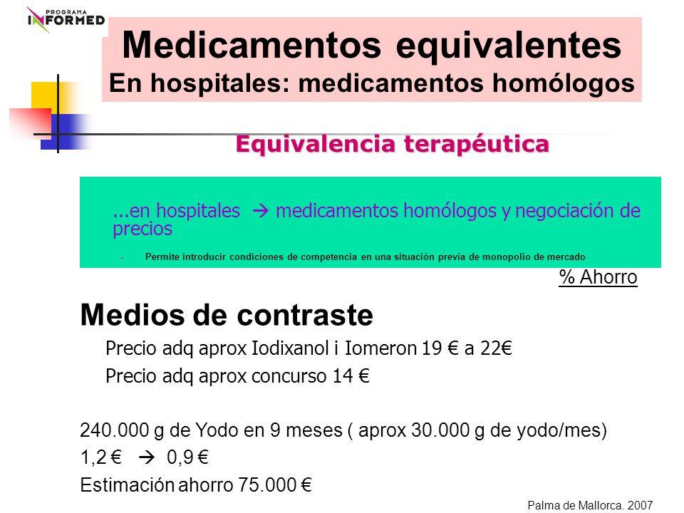 ...en hospitales medicamentos homólogos y negociación de precios Permite introducir condiciones de competencia en una situación previa de monopolio de mercado Medicamentos equivalentes En hospitales: medicamentos homólogos % Ahorro Medios de contraste Precio adq aprox Iodixanol i Iomeron 19 a 22 Precio adq aprox concurso 14 240.000 g de Yodo en 9 meses ( aprox 30.000 g de yodo/mes) 1,2 0,9 Estimación ahorro 75.000 Palma de Mallorca.