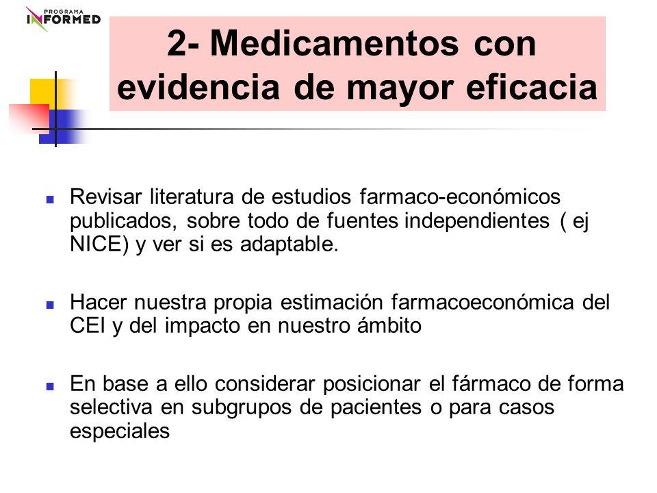 Revisar literatura de estudios farmaco-económicos publicados, sobre todo de fuentes independientes ( ej NICE) y ver si es adaptable.
