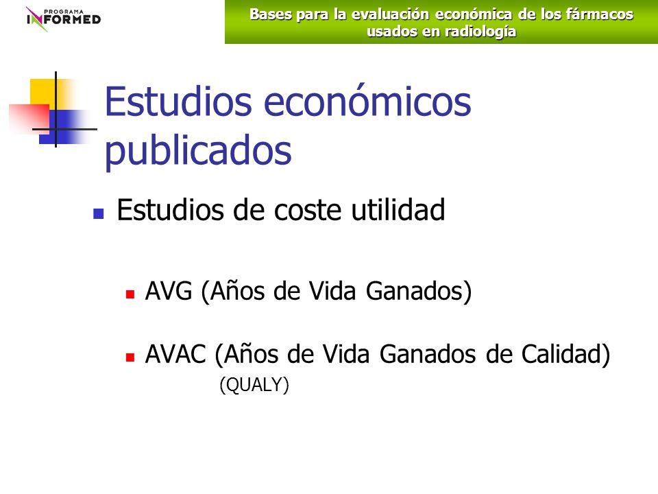 Estudios económicos publicados Estudios de coste utilidad AVG (Años de Vida Ganados) AVAC (Años de Vida Ganados de Calidad) (QUALY) Bases para la evaluación económica de los fármacos usados en radiología