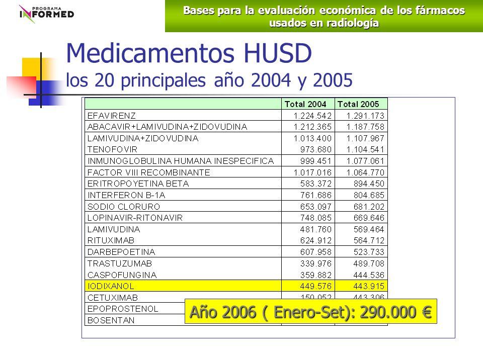 Medicamentos HUSD los 20 principales año 2004 y 2005 Año 2006 ( Enero-Set): 290.000 Año 2006 ( Enero-Set): 290.000 Bases para la evaluación económica de los fármacos usados en radiología