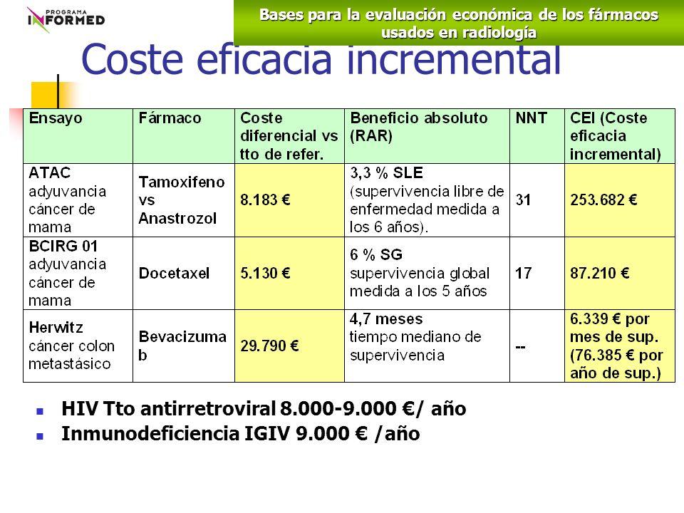 Coste eficacia incremental HIV Tto antirretroviral 8.000-9.000 / año Inmunodeficiencia IGIV 9.000 /año Bases para la evaluación económica de los fármacos usados en radiología