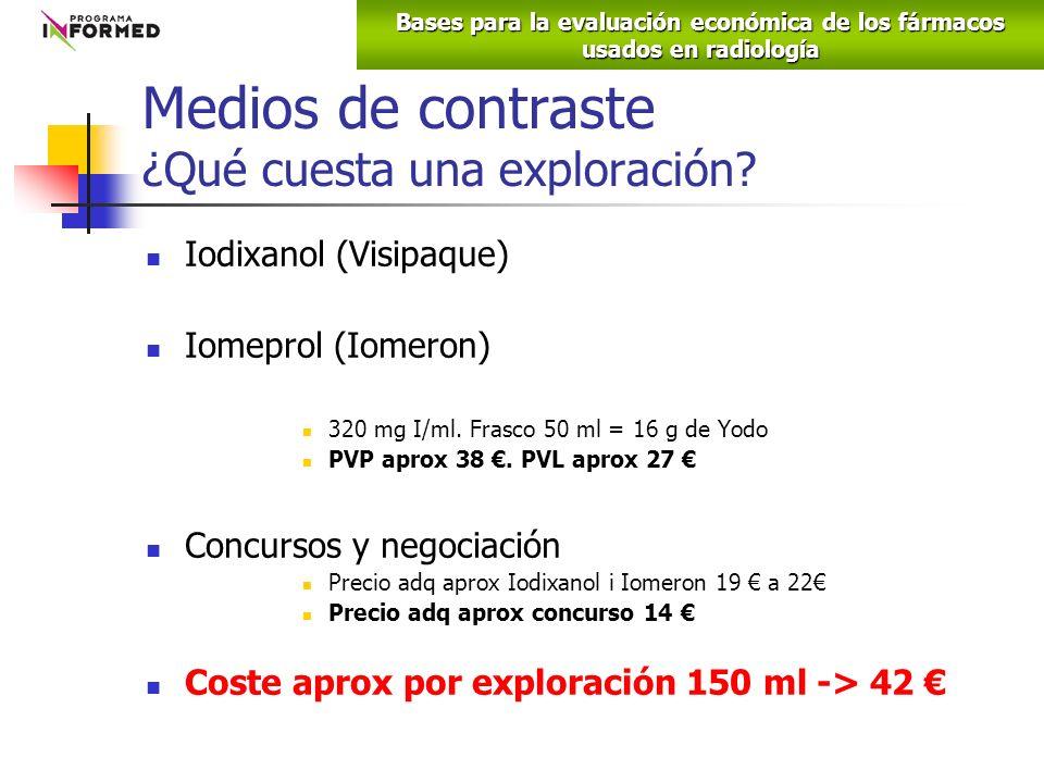 Salto cualitativo: No hay que hablar de caro/ barato hay que hablar de coste efectividad incremental Bases para la evaluación económica de los fármacos usados en radiología