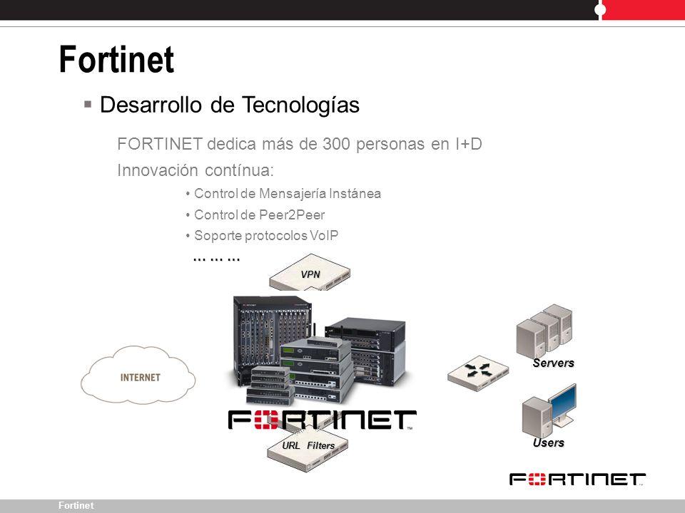 Fortinet VPN IPS Users Servers Firewall Antivirus Antispam URL Filters Desarrollo de Tecnologías FORTINET dedica más de 300 personas en I+D Innovación