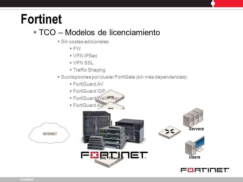 Fortinet VPN IPS Users Servers Firewall Antivirus Antispam URL Filters TCO – Modelos de licenciamiento Sin costes adicionales: FW VPN IPSec VPN SSL Tr