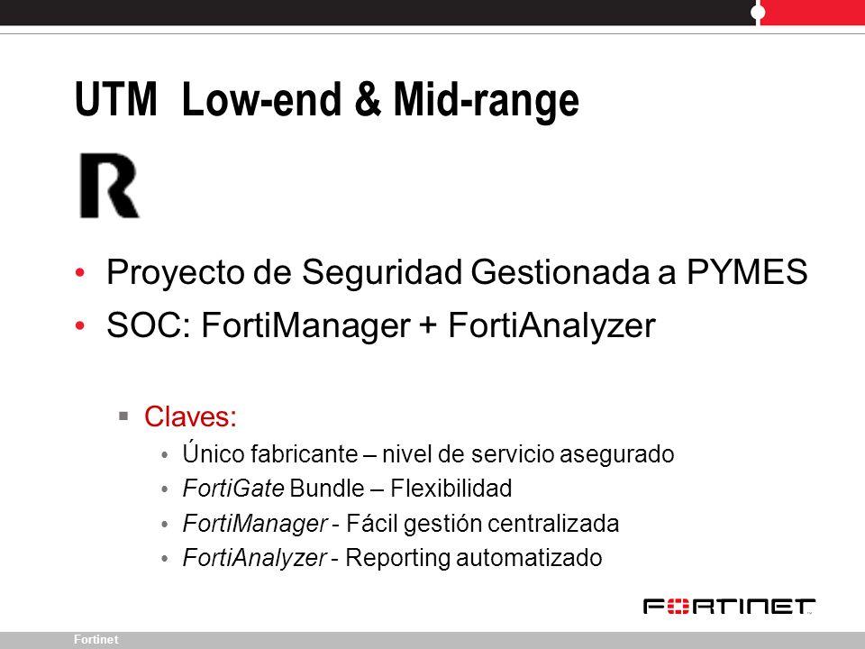 Fortinet Proyecto de Seguridad Gestionada a PYMES SOC: FortiManager + FortiAnalyzer Claves: Único fabricante – nivel de servicio asegurado FortiGate B