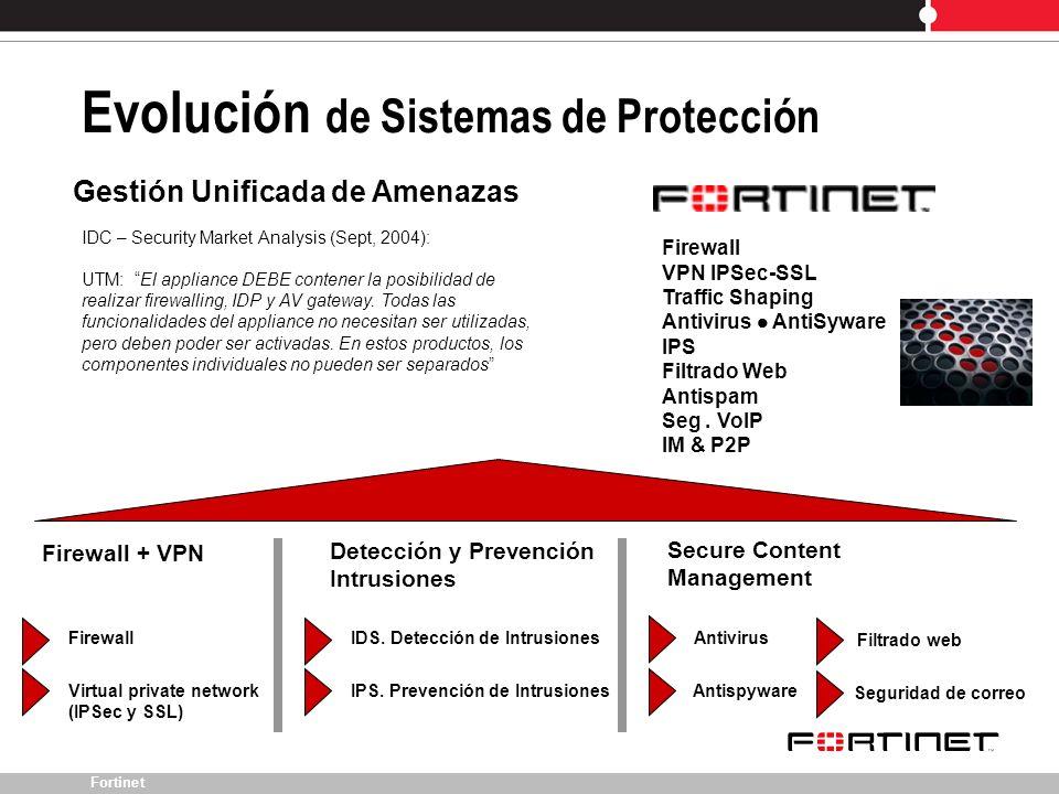 Fortinet Evolución de Sistemas de Protección Gestión Unificada de Amenazas Seguridad de correo Virtual private network (IPSec y SSL) Firewall + VPN Fi