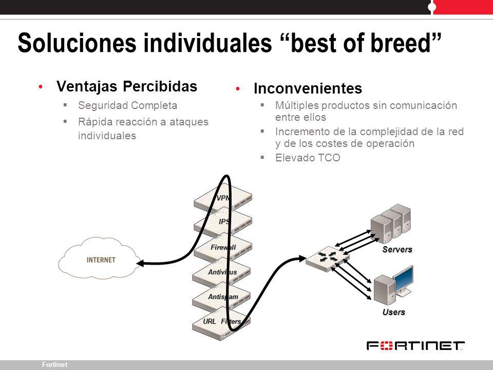 Fortinet Inconvenientes Múltiples productos sin comunicación entre ellos Incremento de la complejidad de la red y de los costes de operación Elevado T