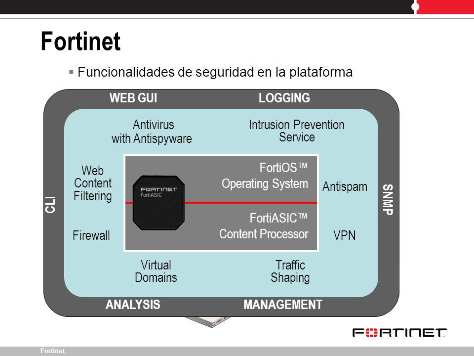 Fortinet VPN IPS Users Servers Firewall Antivirus Antispam URL Filters Funcionalidades de seguridad en la plataforma Firewall - ICSA VPN IPSec - ICSA