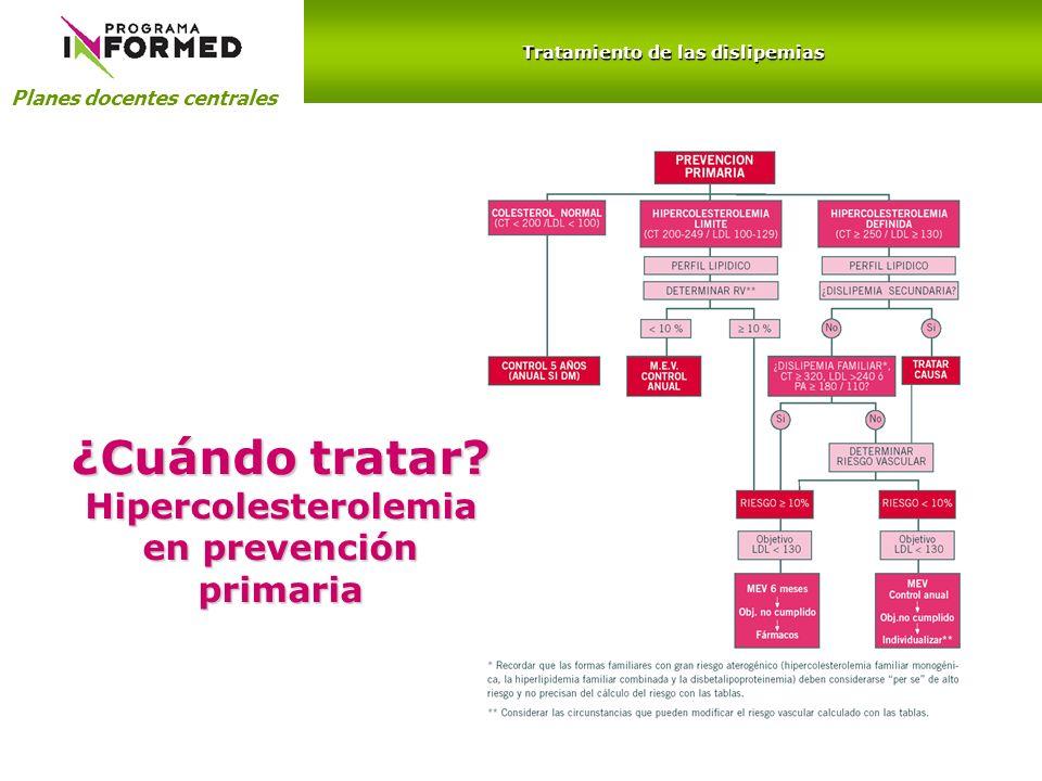 Planes docentes centrales Tratamiento de las dislipemias ¿Cuándo tratar? Hipercolesterolemia en prevención primaria