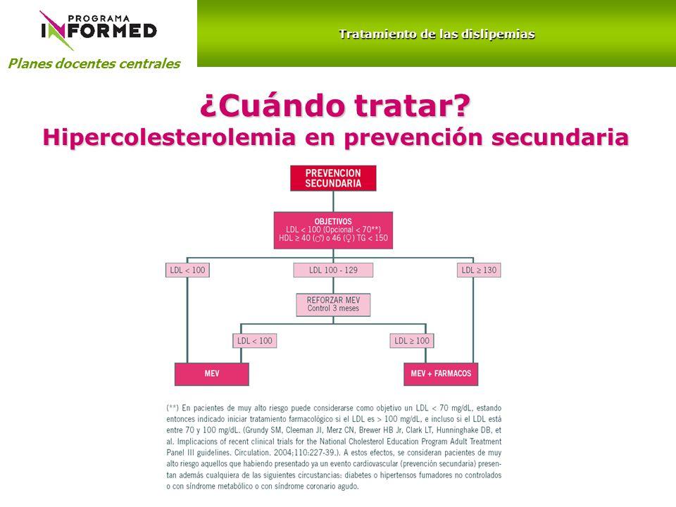 Planes docentes centrales Tratamiento de las dislipemias ¿Cuándo tratar? Hipercolesterolemia en prevención secundaria