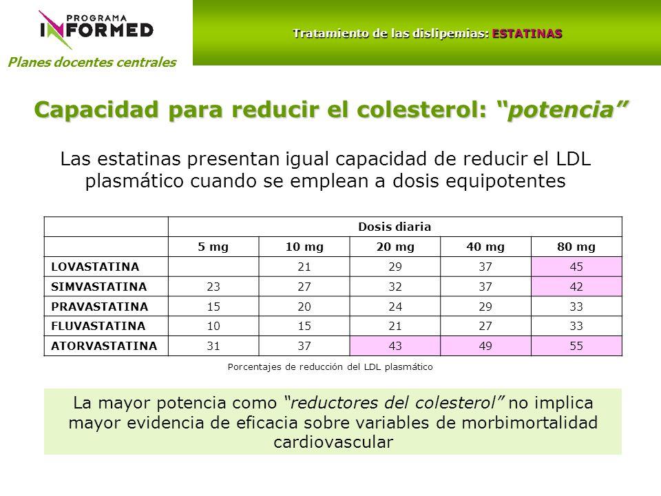 Planes docentes centrales Tratamiento de las dislipemias: ESTATINAS Las estatinas presentan igual capacidad de reducir el LDL plasmático cuando se emp