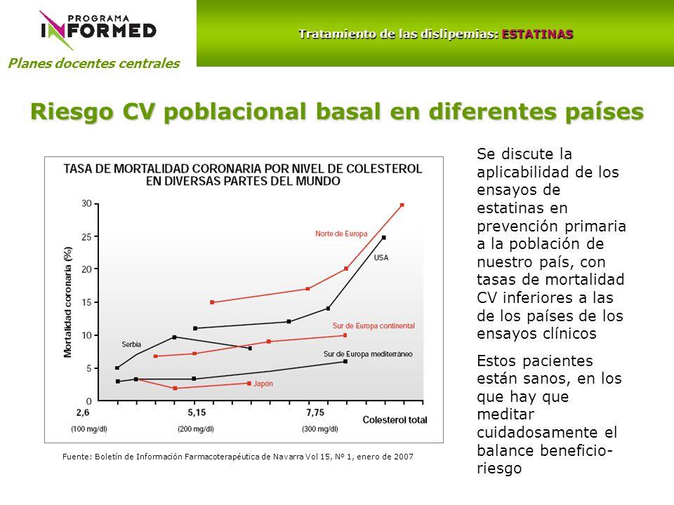 Planes docentes centrales Tratamiento de las dislipemias: ESTATINAS Fuente: Boletín de Información Farmacoterapéutica de Navarra Vol 15, Nº 1, enero d