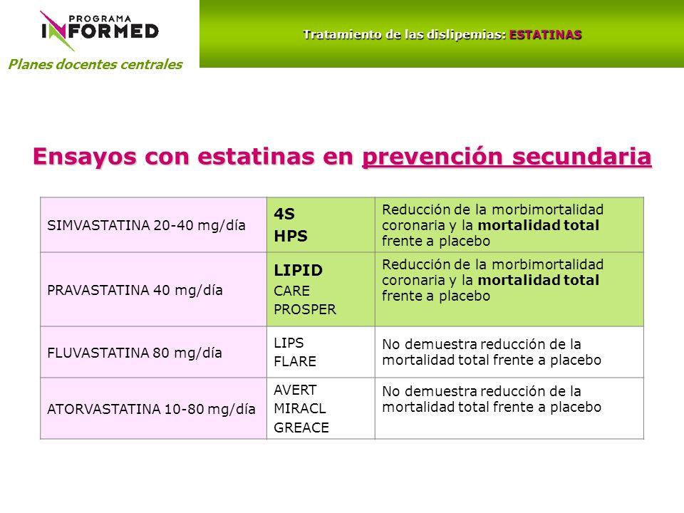 Planes docentes centrales Tratamiento de las dislipemias: ESTATINAS Ensayos con estatinas en prevención secundaria SIMVASTATINA 20-40 mg/día 4S HPS Re