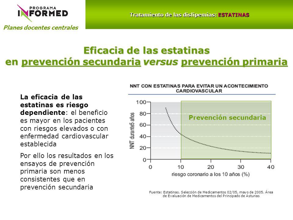Planes docentes centrales Tratamiento de las dislipemias: ESTATINAS Eficacia de las estatinas en prevención secundaria versus prevención primaria Fuen