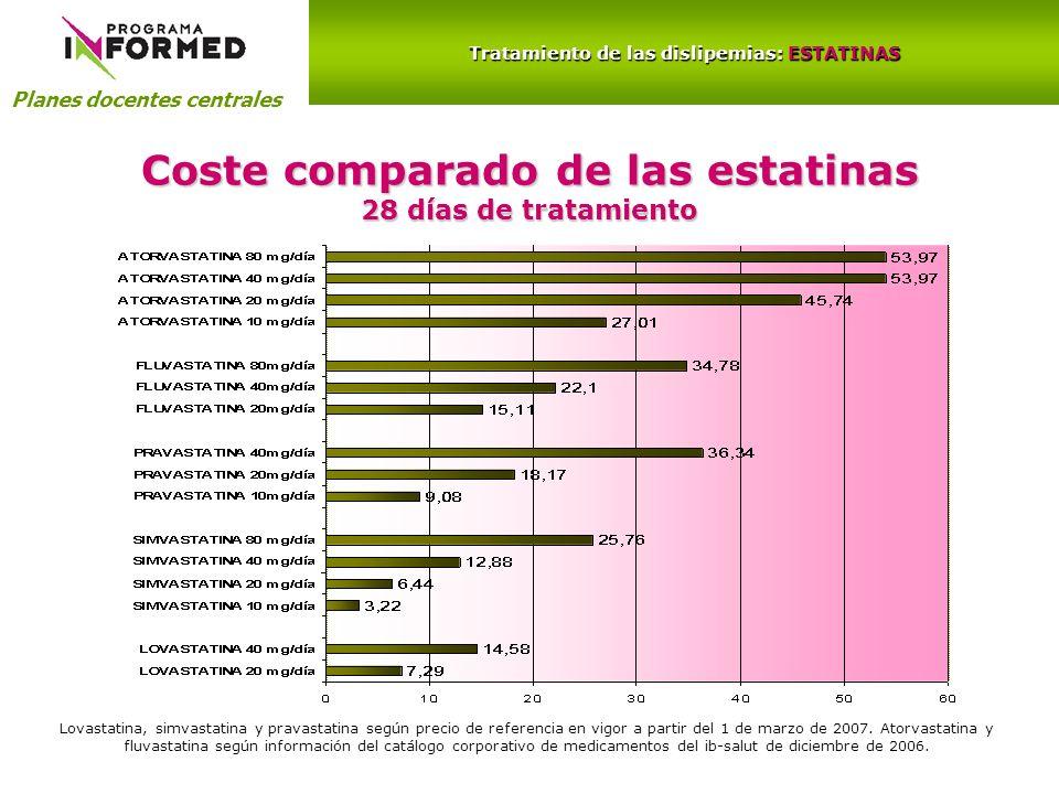Planes docentes centrales Tratamiento de las dislipemias: ESTATINAS Coste comparado de las estatinas 28 días de tratamiento Lovastatina, simvastatina