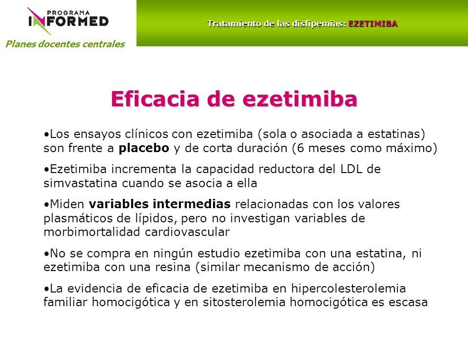 Planes docentes centrales Tratamiento de las dislipemias: EZETIMIBA Eficacia de ezetimiba Los ensayos clínicos con ezetimiba (sola o asociada a estati