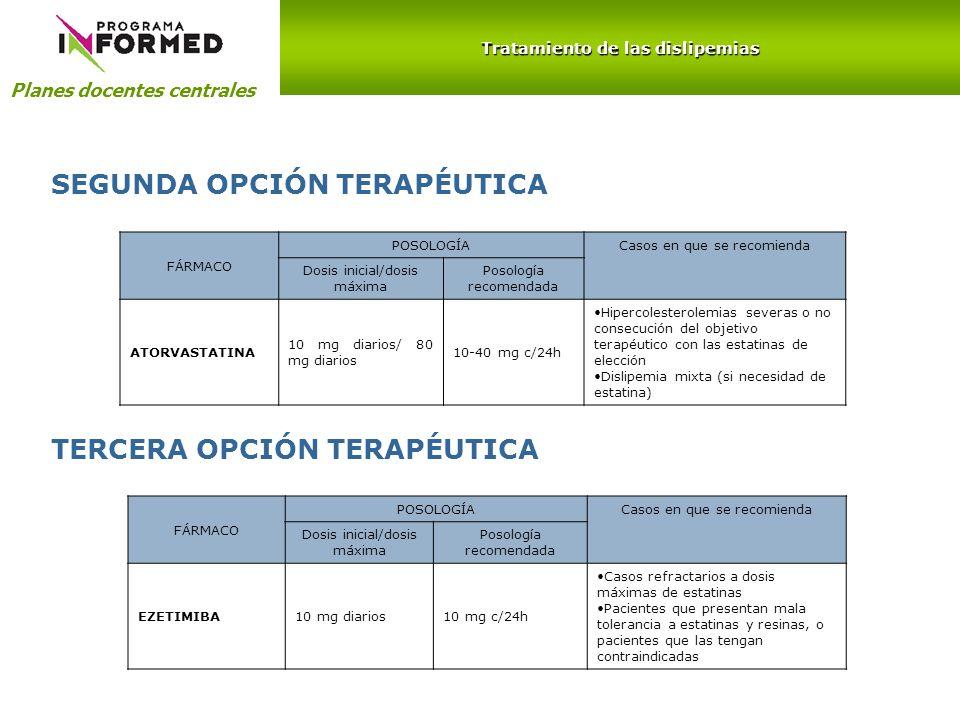 Planes docentes centrales Tratamiento de las dislipemias SEGUNDA OPCIÓN TERAPÉUTICA FÁRMACO POSOLOGÍACasos en que se recomienda Dosis inicial/dosis má