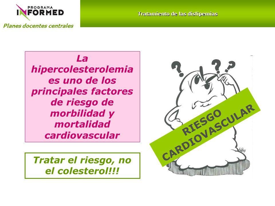 La hipercolesterolemia es uno de los principales factores de riesgo de morbilidad y mortalidad cardiovascular Planes docentes centrales Tratamiento de