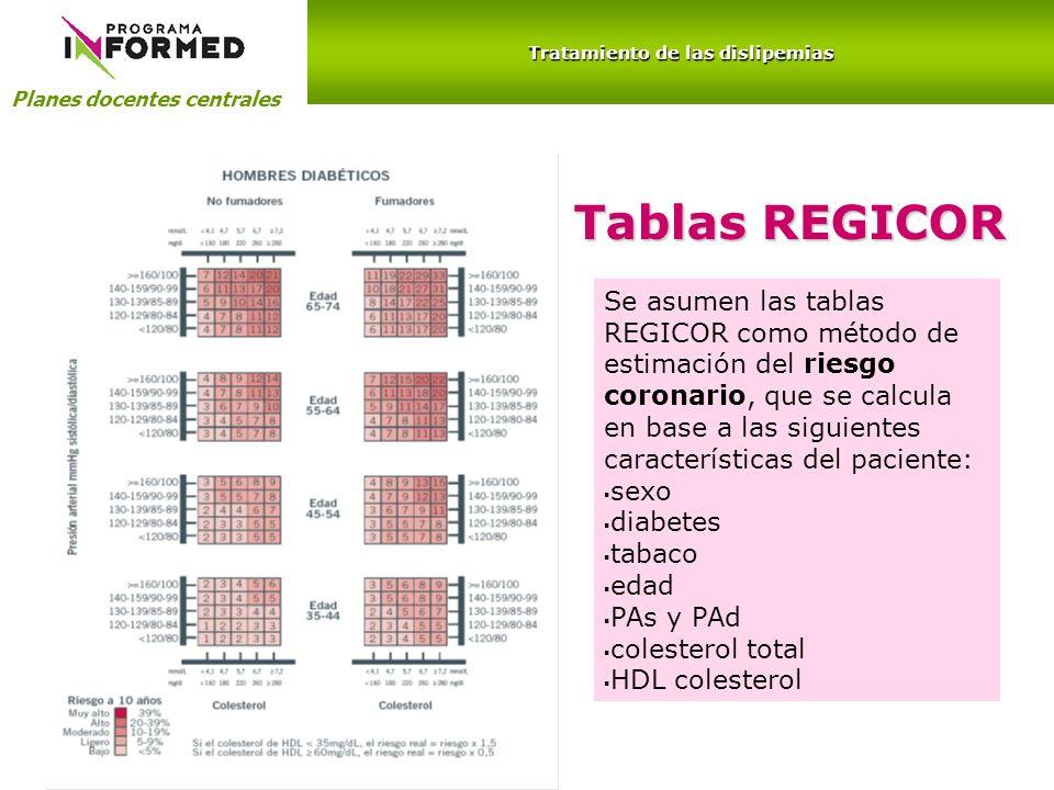 Tablas REGICOR Planes docentes centrales Tratamiento de las dislipemias Se asumen las tablas REGICOR como método de estimación del riesgo coronario, q