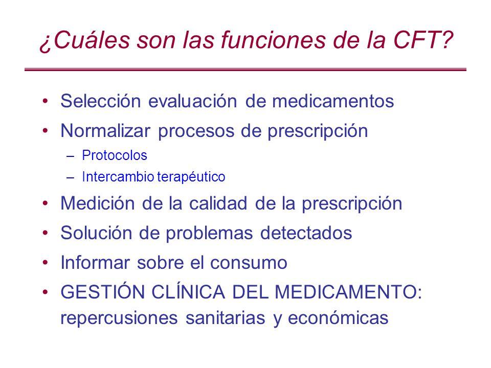 Concienciación Directivos y Servicos Centrales Repercusiones de un buen funcionamiento de la CFT Si concienciados: –Implicación de Directivos de Áreas asistenciales –Facilitar el trabajo de la CFT –Apoyar aplicación y seguimiento