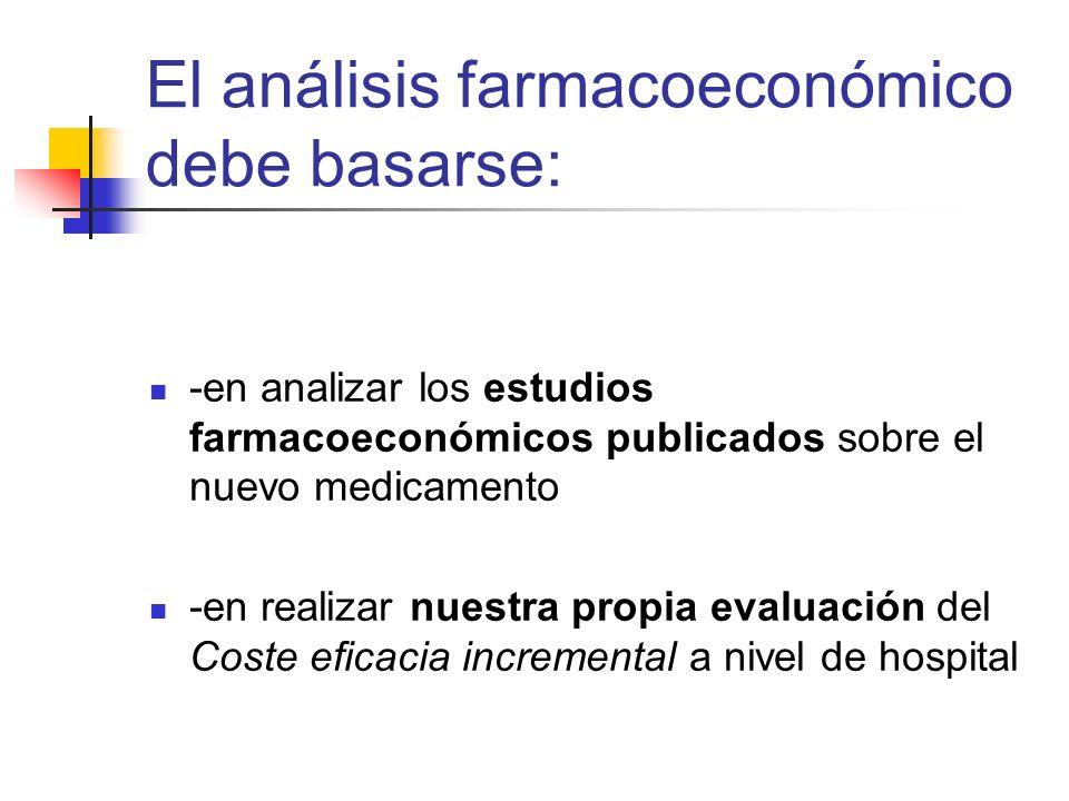 El análisis farmacoeconómico debe basarse: -en analizar los estudios farmacoeconómicos publicados sobre el nuevo medicamento -en realizar nuestra propia evaluación del Coste eficacia incremental a nivel de hospital