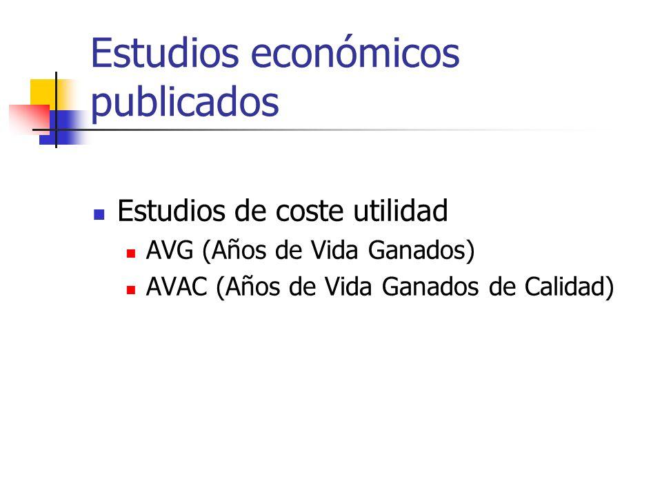 Estudios económicos publicados Estudios de coste utilidad AVG (Años de Vida Ganados) AVAC (Años de Vida Ganados de Calidad)