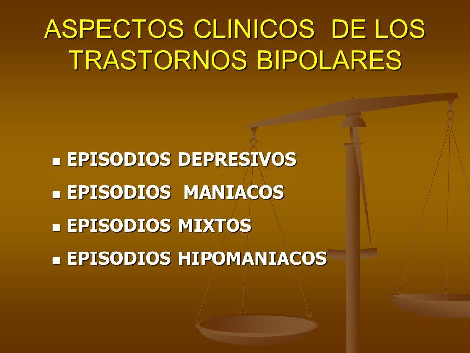 ASPECTOS CLINICOS DE LOS TRASTORNOS BIPOLARES EPISODIOS DEPRESIVOS EPISODIOS DEPRESIVOS EPISODIOS MANIACOS EPISODIOS MANIACOS EPISODIOS MIXTOS EPISODI