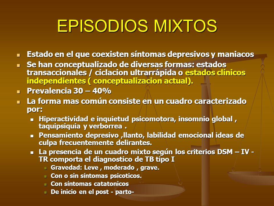 EPISODIOS MIXTOS Estado en el que coexisten síntomas depresivos y maniacos Estado en el que coexisten síntomas depresivos y maniacos Se han conceptual