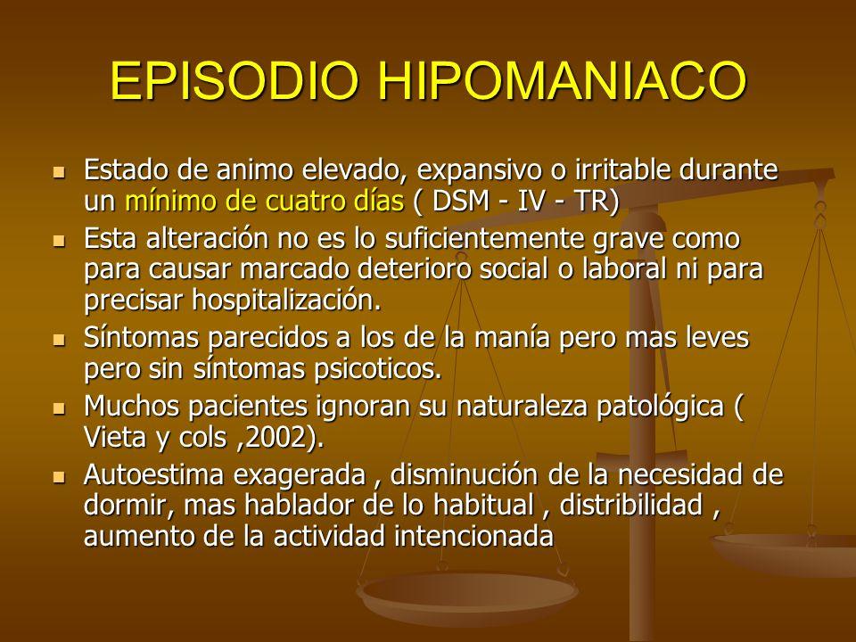 EPISODIO HIPOMANIACO Estado de animo elevado, expansivo o irritable durante un mínimo de cuatro días ( DSM - IV - TR) Estado de animo elevado, expansi