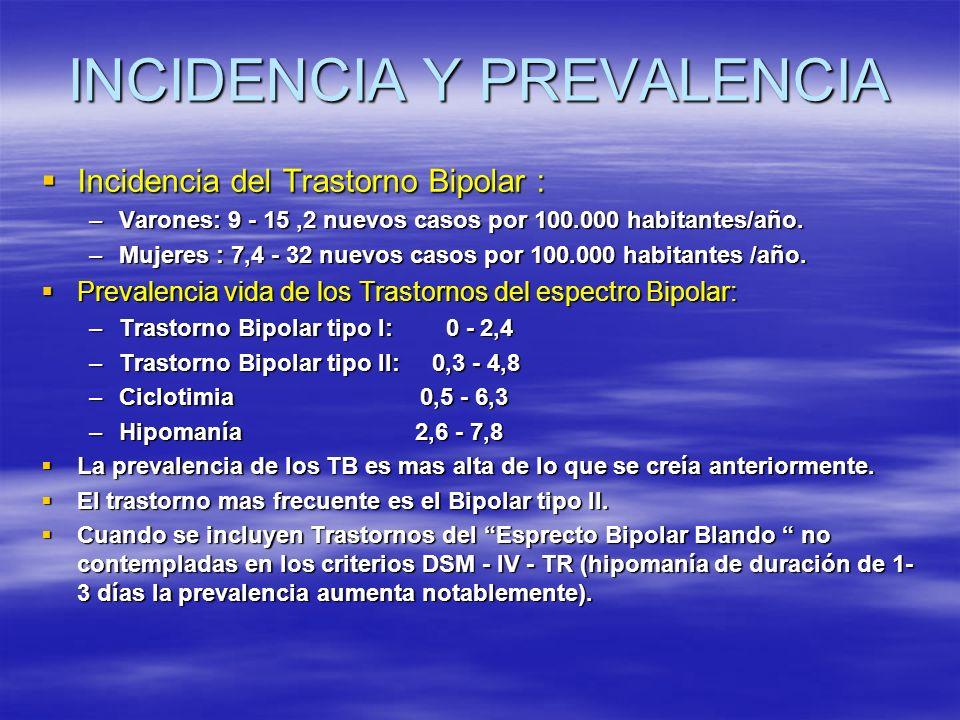 INCIDENCIA Y PREVALENCIA Incidencia del Trastorno Bipolar : Incidencia del Trastorno Bipolar : –Varones: 9 - 15,2 nuevos casos por 100.000 habitantes/