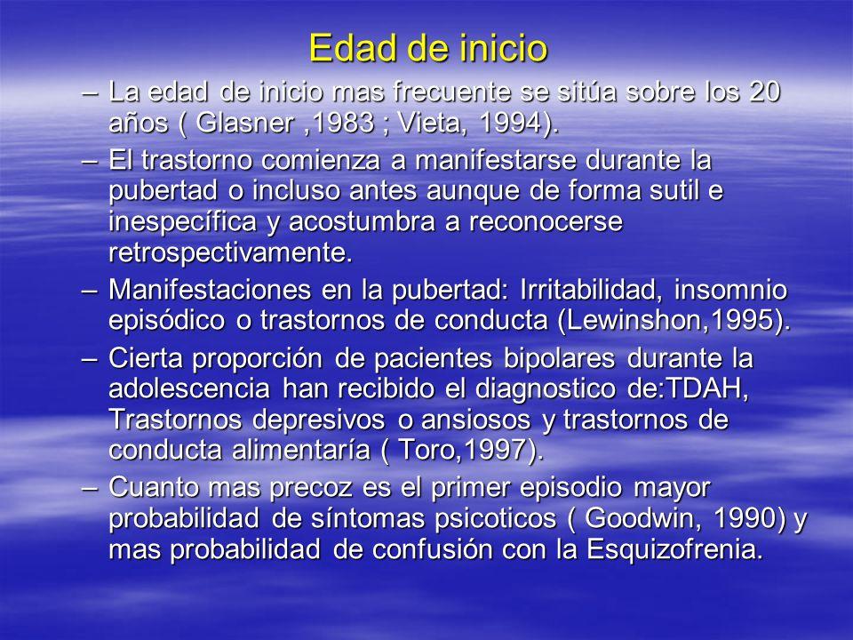 Edad de inicio –La edad de inicio mas frecuente se sitúa sobre los 20 años ( Glasner,1983 ; Vieta, 1994). –El trastorno comienza a manifestarse durant
