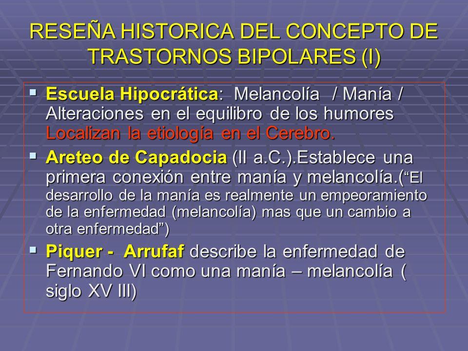 RESEÑA HISTORICA DEL CONCEPTO DE TRASTORNOS BIPOLARES (I) Escuela Hipocrática: Melancolía / Manía / Alteraciones en el equilibro de los humores Locali