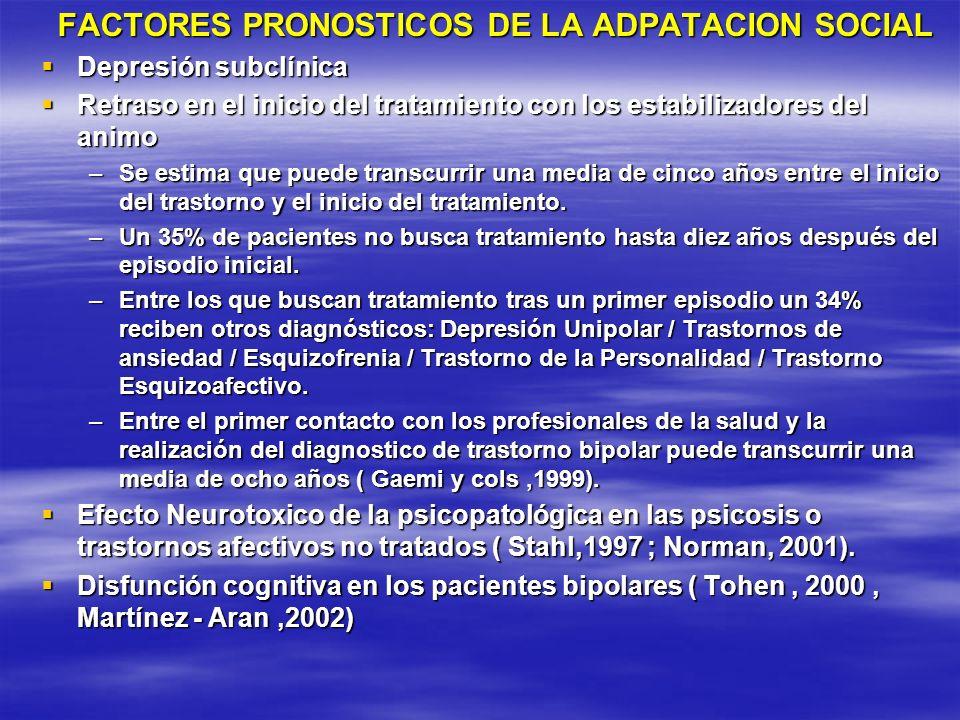FACTORES PRONOSTICOS DE LA ADPATACION SOCIAL Depresión subclínica Depresión subclínica Retraso en el inicio del tratamiento con los estabilizadores de
