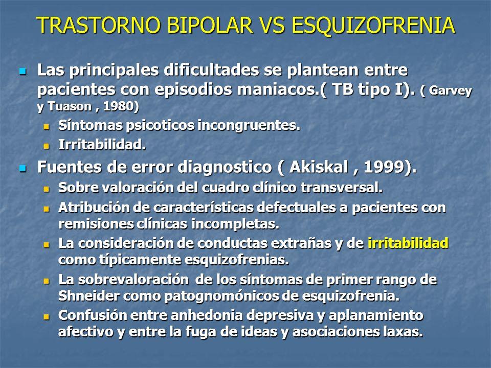 TRASTORNO BIPOLAR VS ESQUIZOFRENIA Las principales dificultades se plantean entre pacientes con episodios maniacos.( TB tipo I). ( Garvey y Tuason, 19