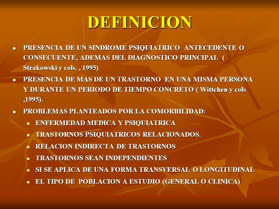DEFINICION PRESENCIA DE UN SINDROME PSIQUIATRICO ANTECEDENTE O CONSECUENTE, ADEMAS DEL DIAGNOSTICO PRINCIPAL ( Strakowski y cols., 1995) PRESENCIA DE