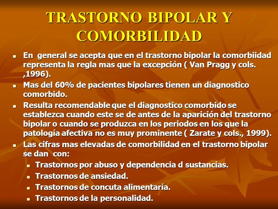TRASTORNO BIPOLAR Y COMORBILIDAD En general se acepta que en el trastorno bipolar la comorbiidad representa la regla mas que la excepción ( Van Pragg
