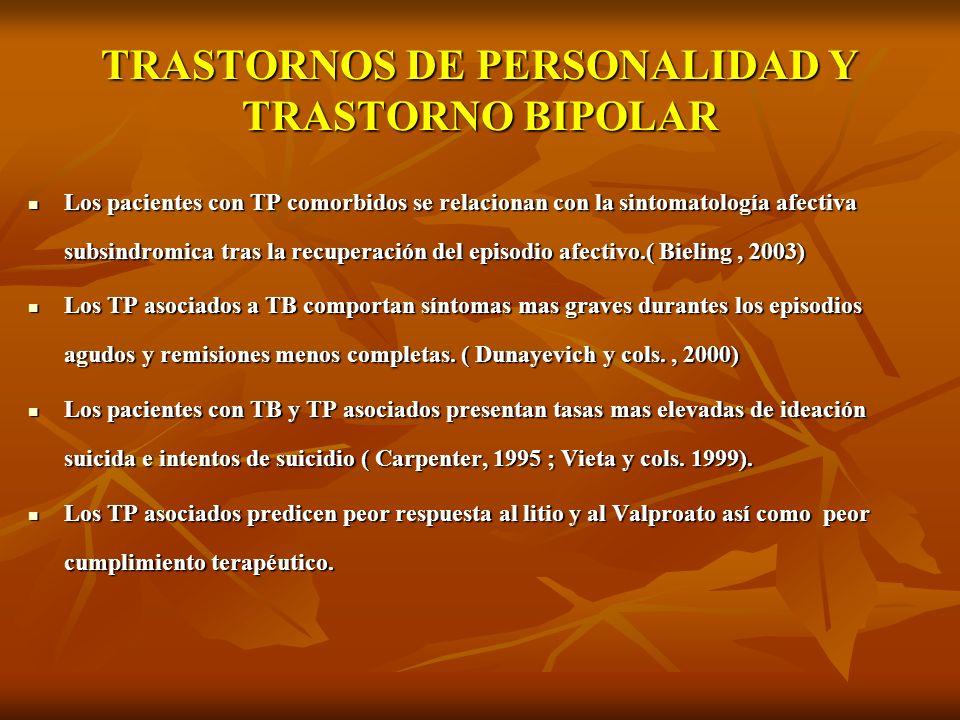 TRASTORNOS DE PERSONALIDAD Y TRASTORNO BIPOLAR Los pacientes con TP comorbidos se relacionan con la sintomatología afectiva subsindromica tras la recu