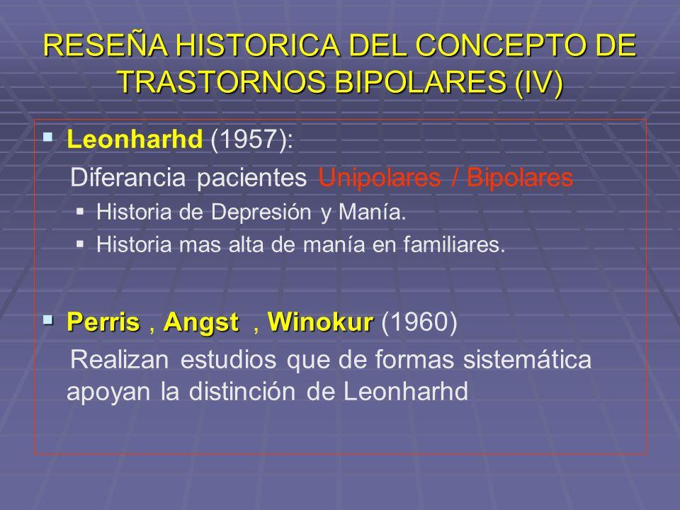 RESEÑA HISTORICA DEL CONCEPTO DE TRASTORNOS BIPOLARES (IV) Leonharhd (1957): Diferancia pacientes Unipolares / Bipolares Historia de Depresión y Manía