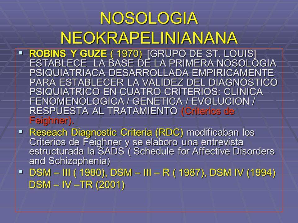 NOSOLOGIA NEOKRAPELINIANANA ROBINS Y GUZE ( 1970) [GRUPO DE ST. LOUIS] ESTABLECE LA BASE DE LA PRIMERA NOSOLOGIA PSIQUIATRIACA DESARROLLADA EMPIRICAME