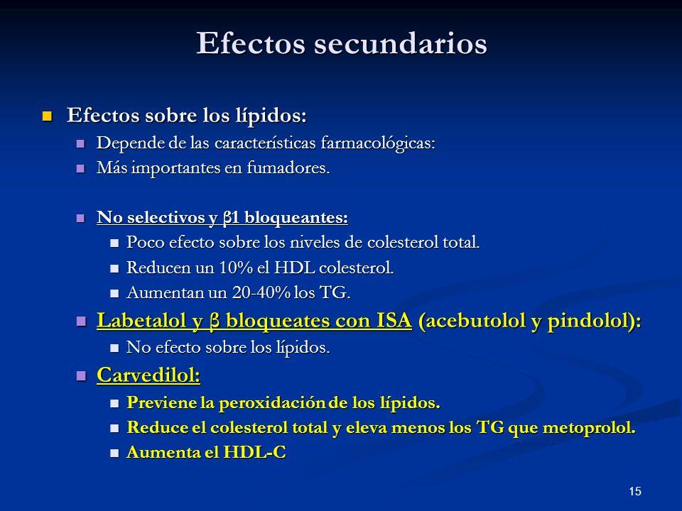 15 Efectos secundarios Efectos sobre los lípidos: Efectos sobre los lípidos: Depende de las características farmacológicas: Depende de las característ