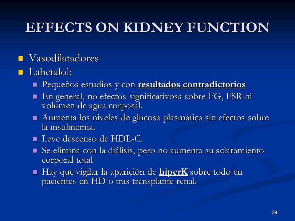 34 EFFECTS ON KIDNEY FUNCTION Vasodilatadores Vasodilatadores Labetalol: Labetalol: Pequeños estudios y con resultados contradictorios Pequeños estudi