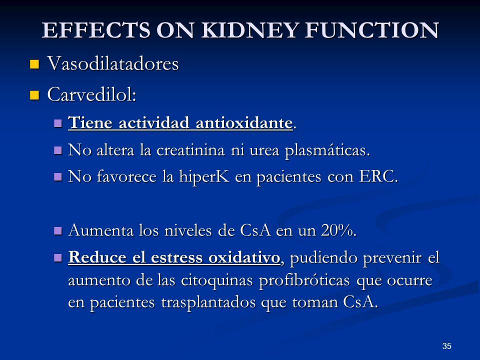 35 EFFECTS ON KIDNEY FUNCTION Vasodilatadores Vasodilatadores Carvedilol: Carvedilol: Tiene actividad antioxidante. Tiene actividad antioxidante. No a