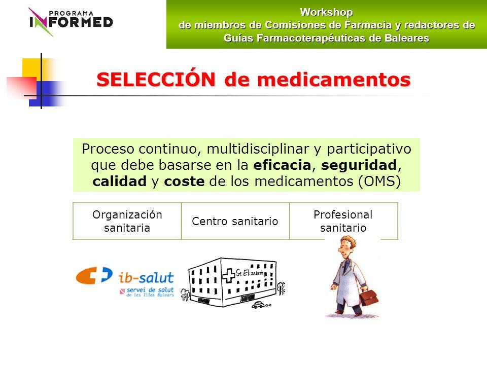 Proceso continuo, multidisciplinar y participativo que debe basarse en la eficacia, seguridad, calidad y coste de los medicamentos (OMS) SELECCIÓN de medicamentos Organización sanitaria Centro sanitario Profesional sanitarioWorkshop de miembros de Comisiones de Farmacia y redactores de Guías Farmacoterapéuticas de Baleares