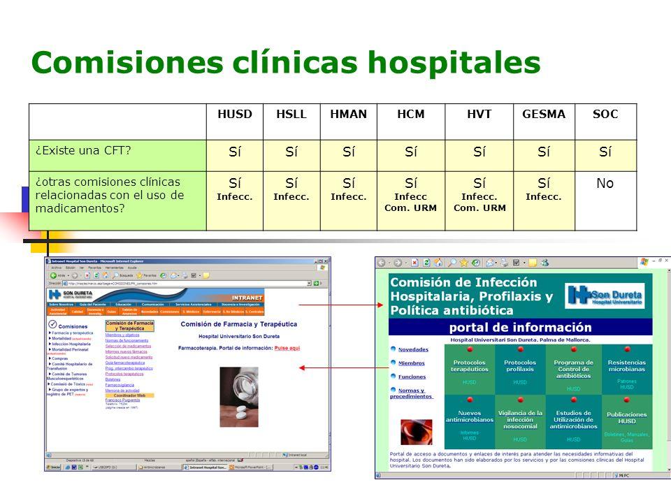 Comisiones clínicas hospitales HUSDHSLLHMANHCMHVTGESMASOC ¿Existe una CFT.