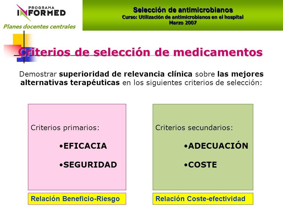 Selección de antimicrobianos Curso: Utilización de antimicrobianos en el hospital Marzo 2007 Planes docentes centrales Criterios de selección de medicamentos Criterios secundarios: ADECUACIÓN COSTE Criterios primarios: EFICACIA SEGURIDAD Demostrar superioridad de relevancia clínica sobre las mejores alternativas terapéuticas en los siguientes criterios de selección: Relación Beneficio-RiesgoRelación Coste-efectividad