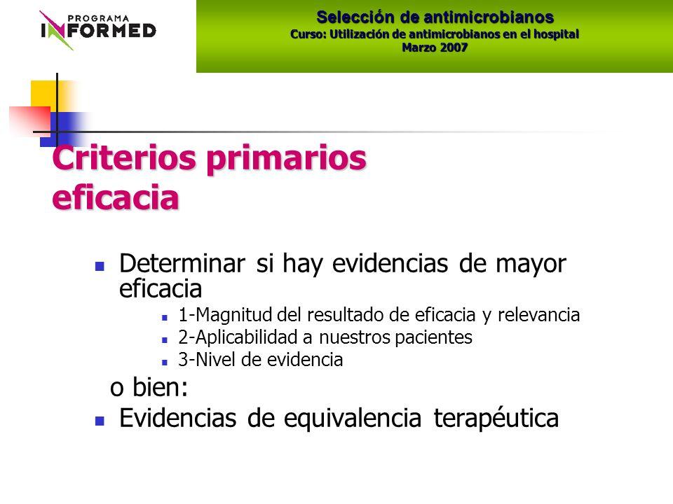 Criterios primarios eficacia Determinar si hay evidencias de mayor eficacia 1-Magnitud del resultado de eficacia y relevancia 2-Aplicabilidad a nuestros pacientes 3-Nivel de evidencia o bien: Evidencias de equivalencia terapéutica Selección de antimicrobianos Curso: Utilización de antimicrobianos en el hospital Marzo 2007