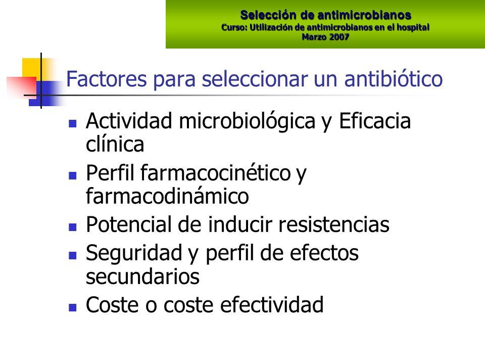 Factores para seleccionar un antibiótico Actividad microbiológica y Eficacia clínica Perfil farmacocinético y farmacodinámico Potencial de inducir resistencias Seguridad y perfil de efectos secundarios Coste o coste efectividad Selección de antimicrobianos Curso: Utilización de antimicrobianos en el hospital Marzo 2007